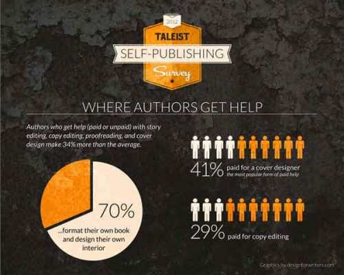 tsps-where-authors-get-help1