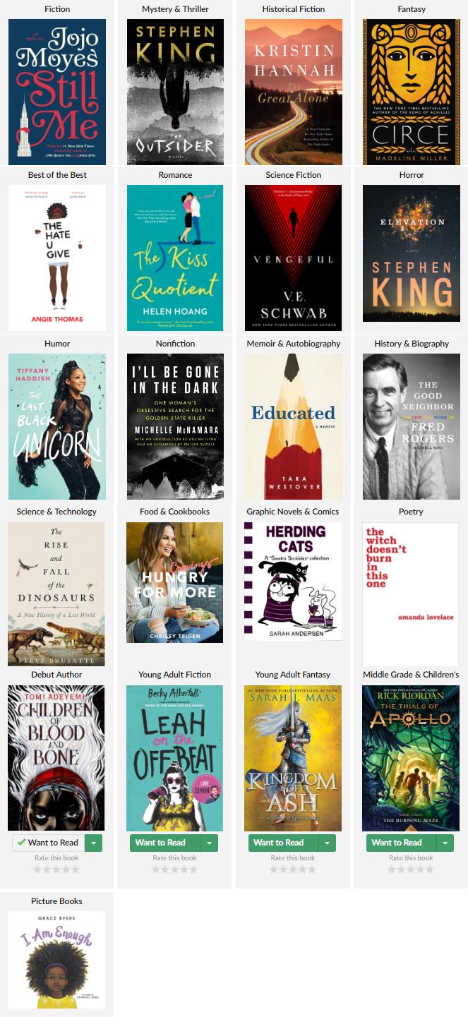 2018 Goodreads Choice Award Winners | Writing and Illustrating